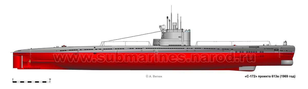 подводная лодка проекта 958